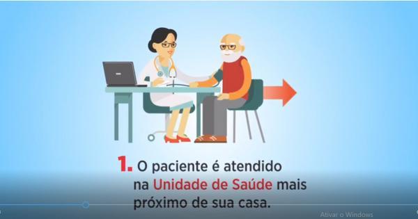 Central de Regulação - Consultas Especializadas e Exames